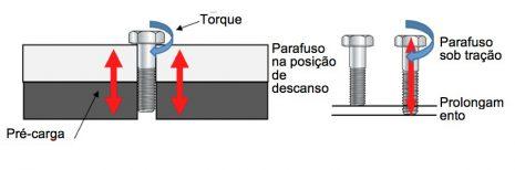 Como apertar um parafuso