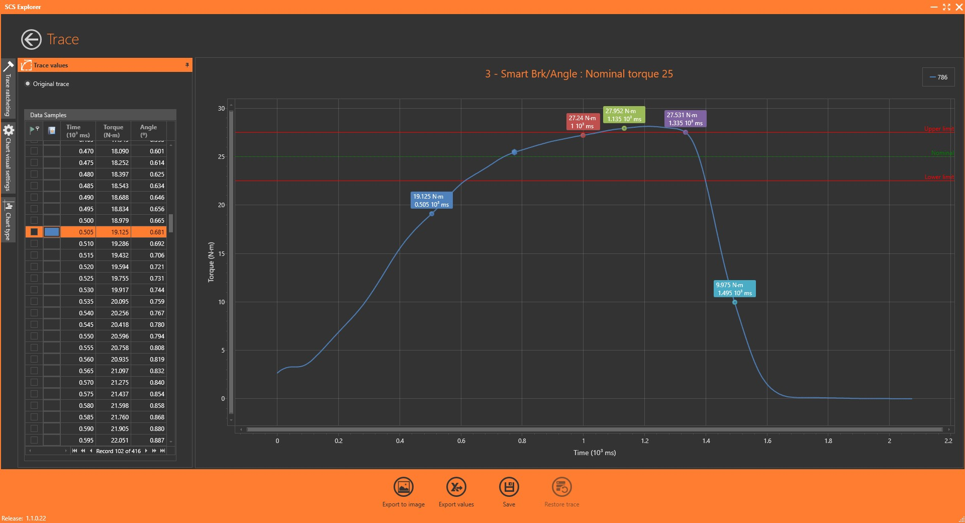 SCS Explorer - Programmer et télécharger des données depuis les instruments SCS