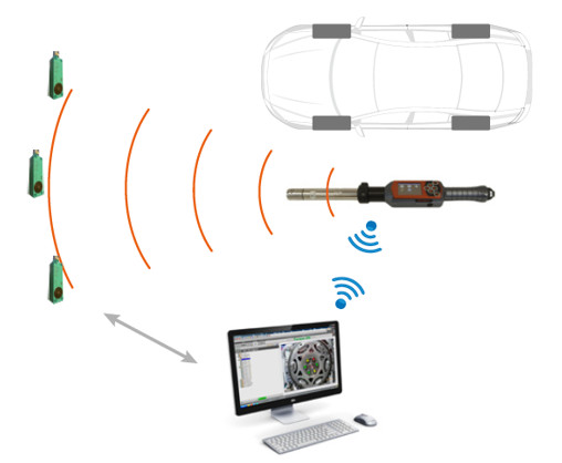 New product: Positioning System