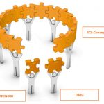 Soluzioni avanzate per il serraggio e il controllo qualità sulle linee di produzione